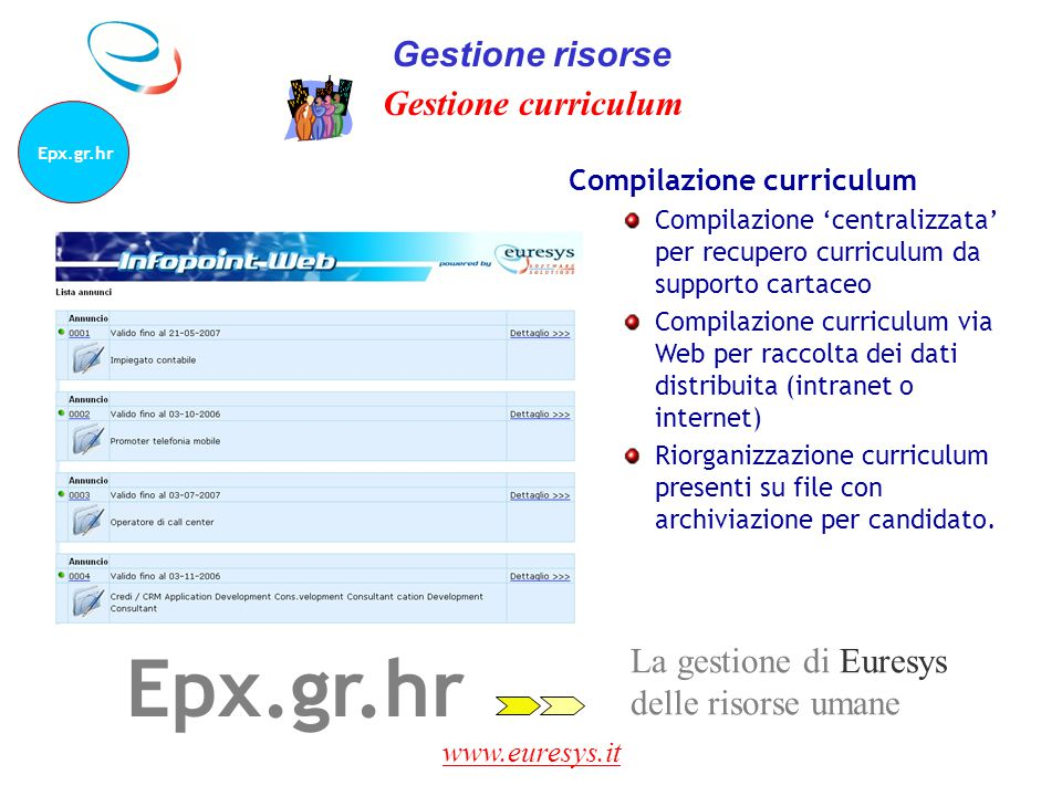 Epx.gr.hr Gestione risorse Gestione curriculum La gestione di Euresys