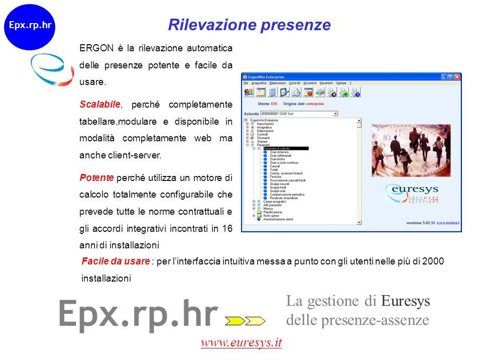 Epx.rp.hr Rilevazione presenze La gestione di Euresys