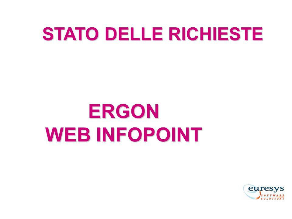 STATO DELLE RICHIESTE ERGON WEB INFOPOINT
