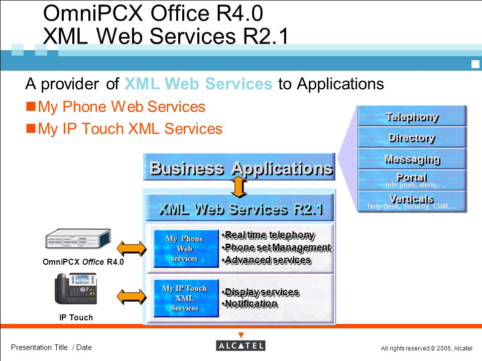 OmniPCX Office R4.0 XML Web Services R2.1