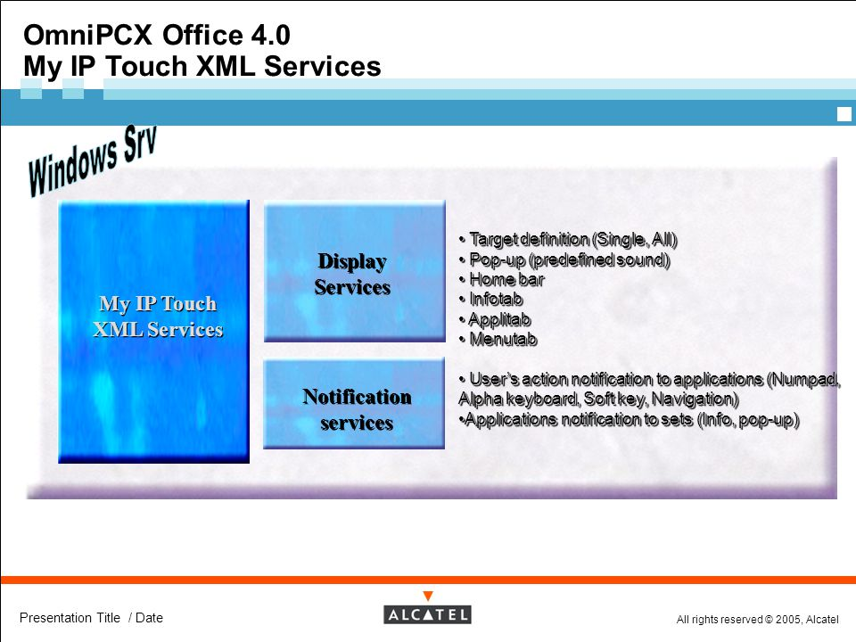 My IP Touch XML Services Notification services