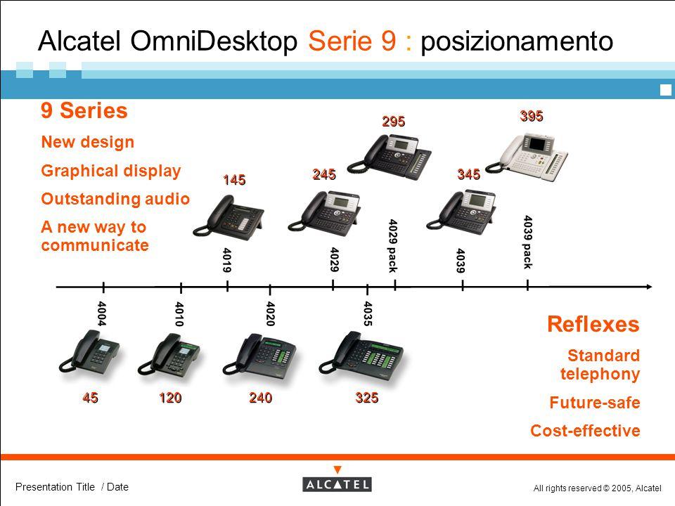 Alcatel OmniDesktop Serie 9 : posizionamento