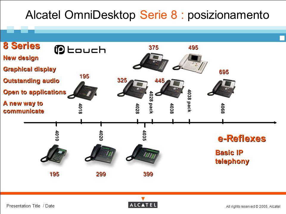 Alcatel OmniDesktop Serie 8 : posizionamento