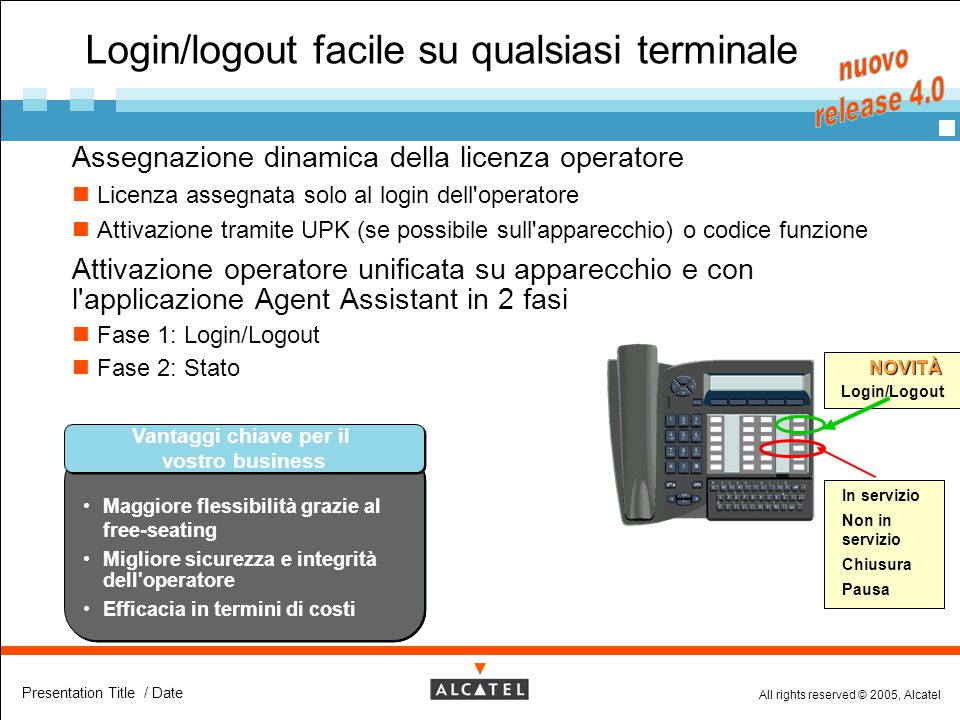 Login/logout facile su qualsiasi terminale