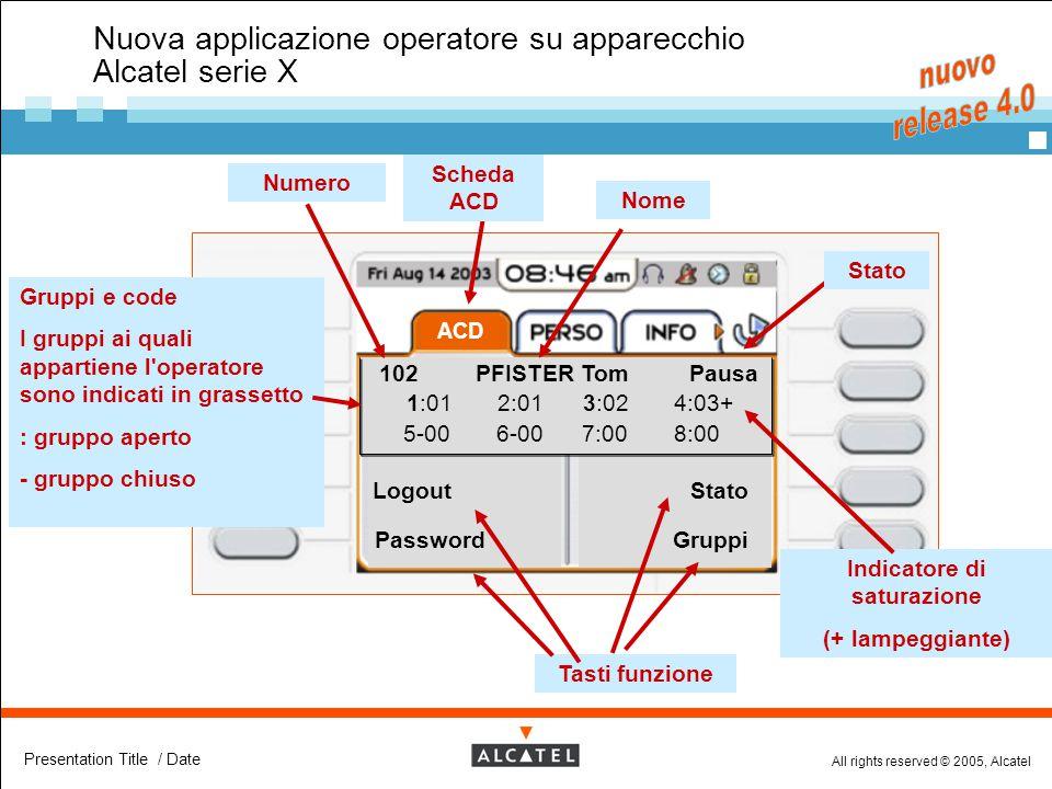 Nuova applicazione operatore su apparecchio Alcatel serie X