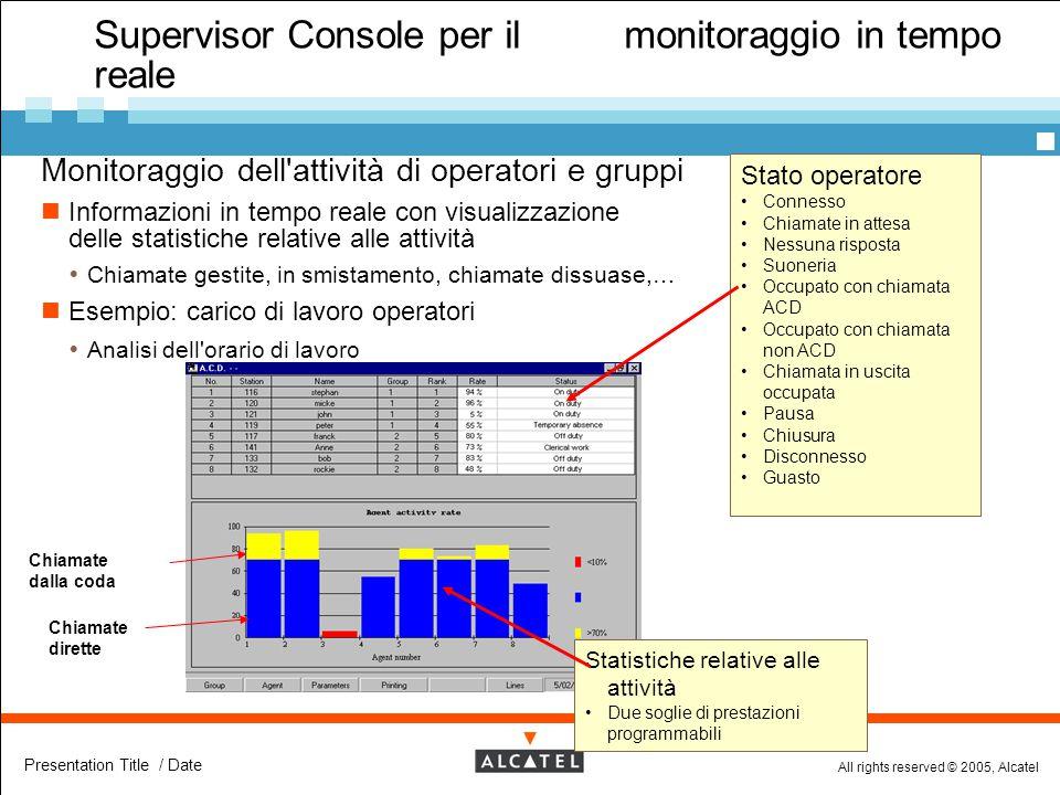 Supervisor Console per il monitoraggio in tempo reale