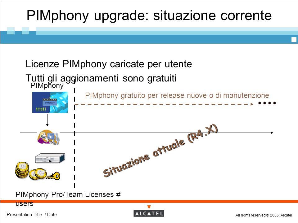 PIMphony upgrade: situazione corrente