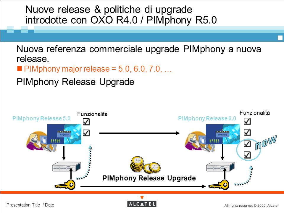Nuove release & politiche di upgrade introdotte con OXO R4