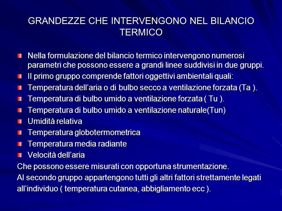 GRANDEZZE CHE INTERVENGONO NEL BILANCIO TERMICO