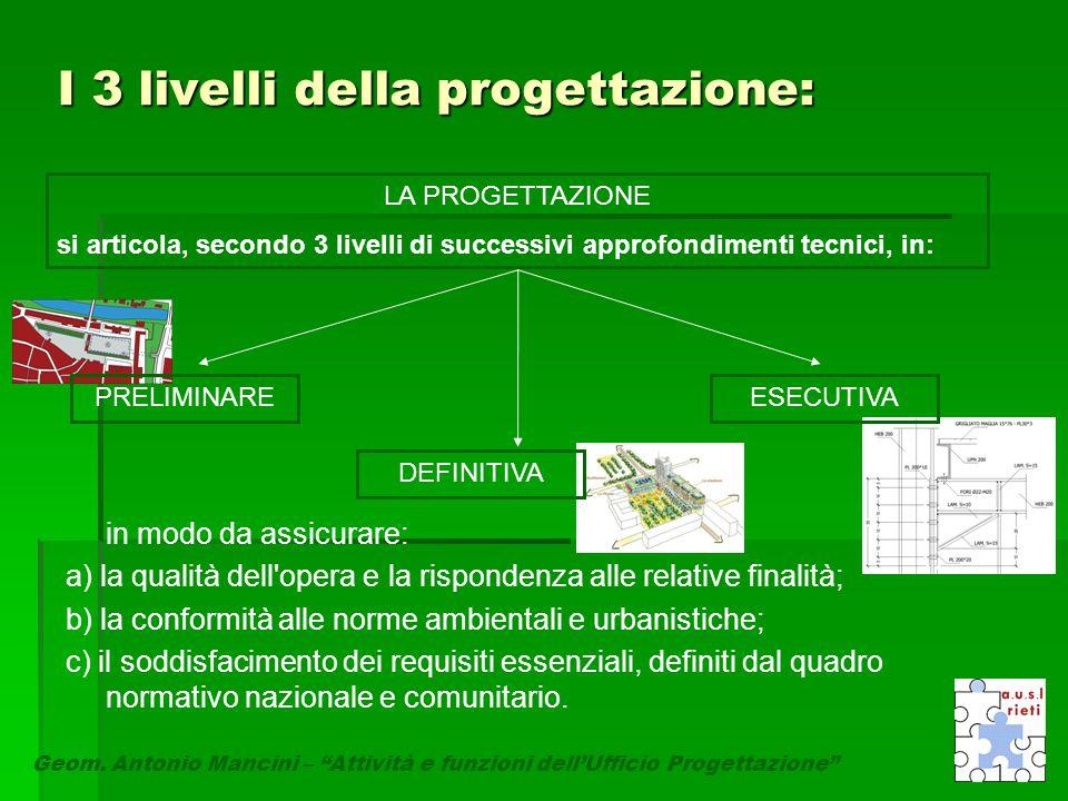 I 3 livelli della progettazione: