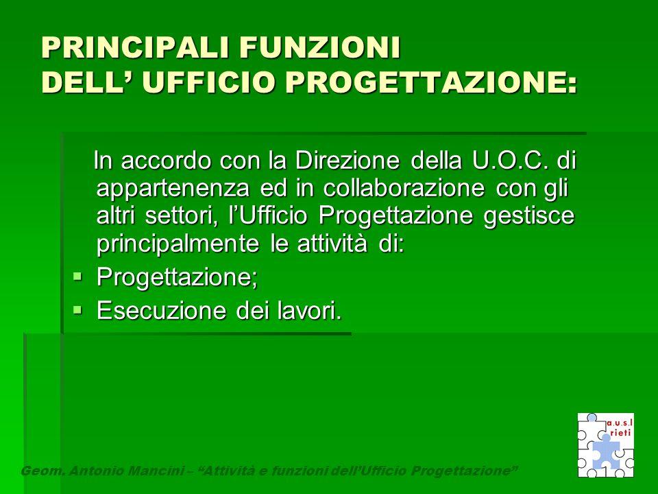 PRINCIPALI FUNZIONI DELL' UFFICIO PROGETTAZIONE: