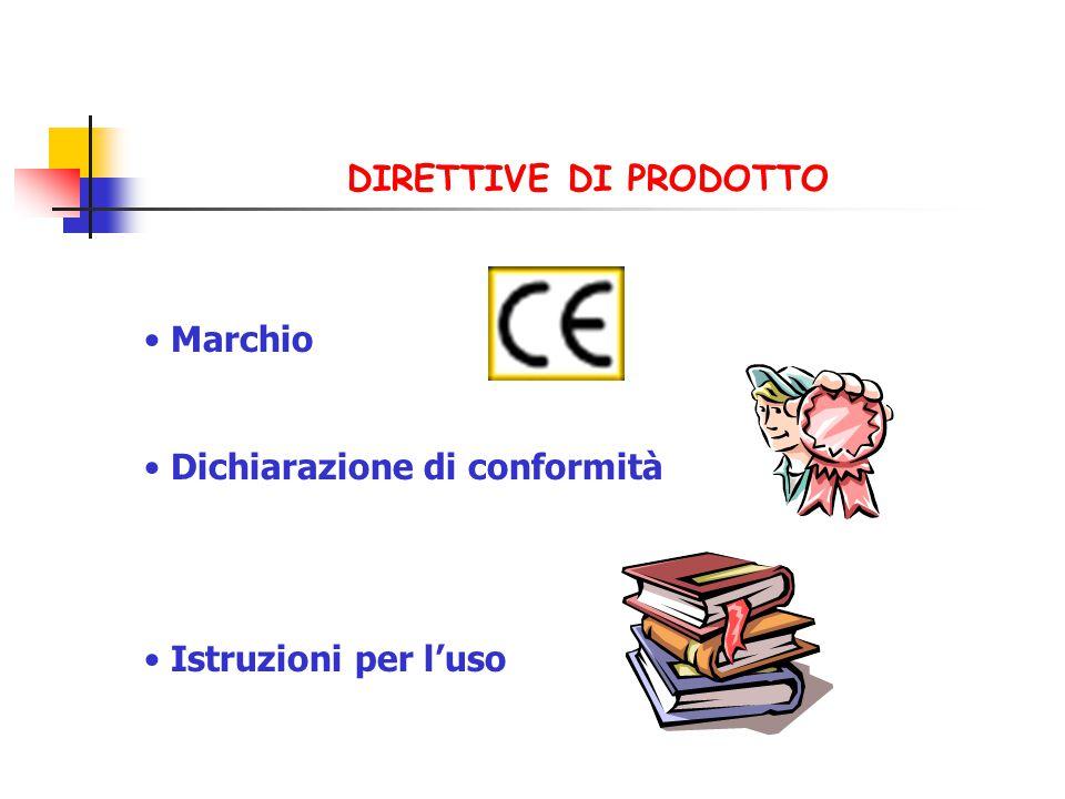 DIRETTIVE DI PRODOTTO Marchio Dichiarazione di conformità Istruzioni per l'uso