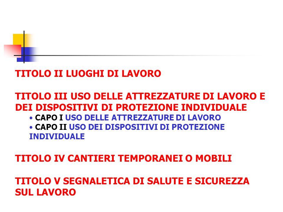 TITOLO II LUOGHI DI LAVORO