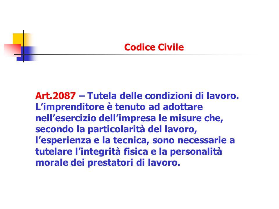 Codice Civile Art.2087 – Tutela delle condizioni di lavoro.