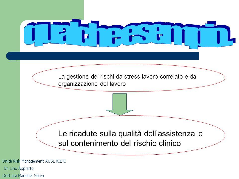 qualche esempio.... La gestione dei rischi da stress lavoro correlato e da organizzazione del lavoro.