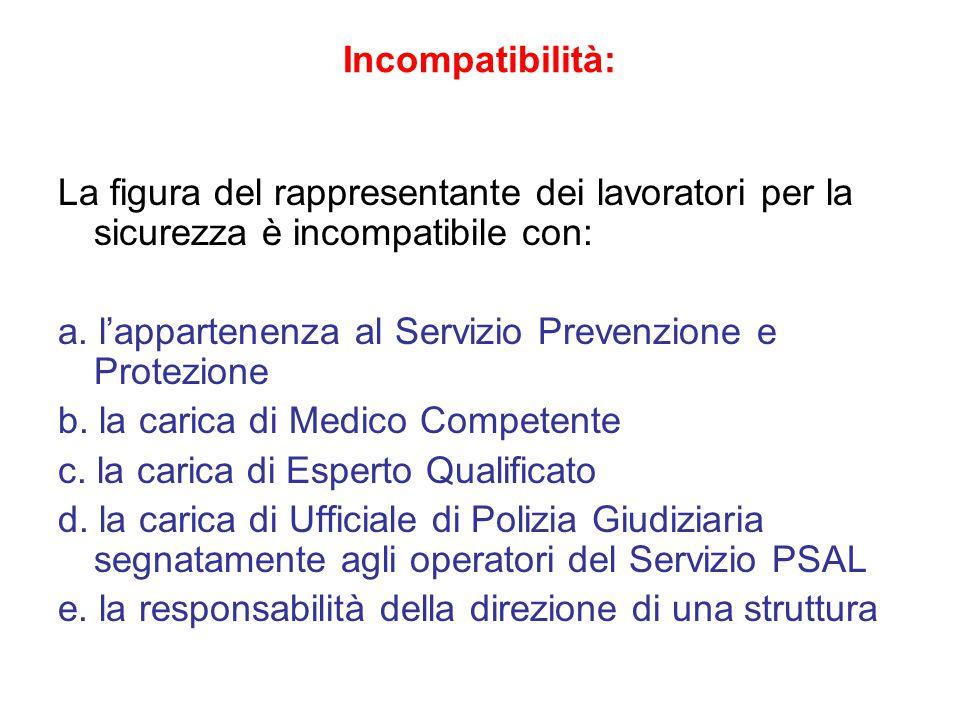 Incompatibilità: La figura del rappresentante dei lavoratori per la sicurezza è incompatibile con: