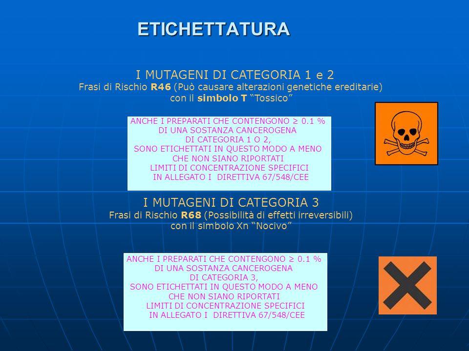 ETICHETTATURA I MUTAGENI DI CATEGORIA 1 e 2 I MUTAGENI DI CATEGORIA 3