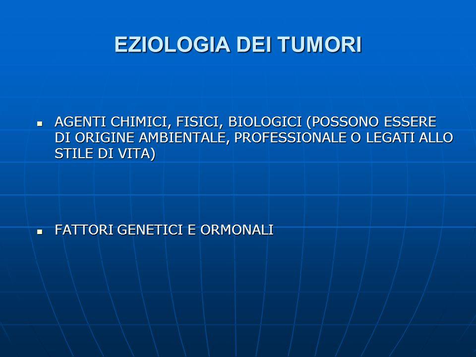 EZIOLOGIA DEI TUMORI AGENTI CHIMICI, FISICI, BIOLOGICI (POSSONO ESSERE DI ORIGINE AMBIENTALE, PROFESSIONALE O LEGATI ALLO STILE DI VITA)