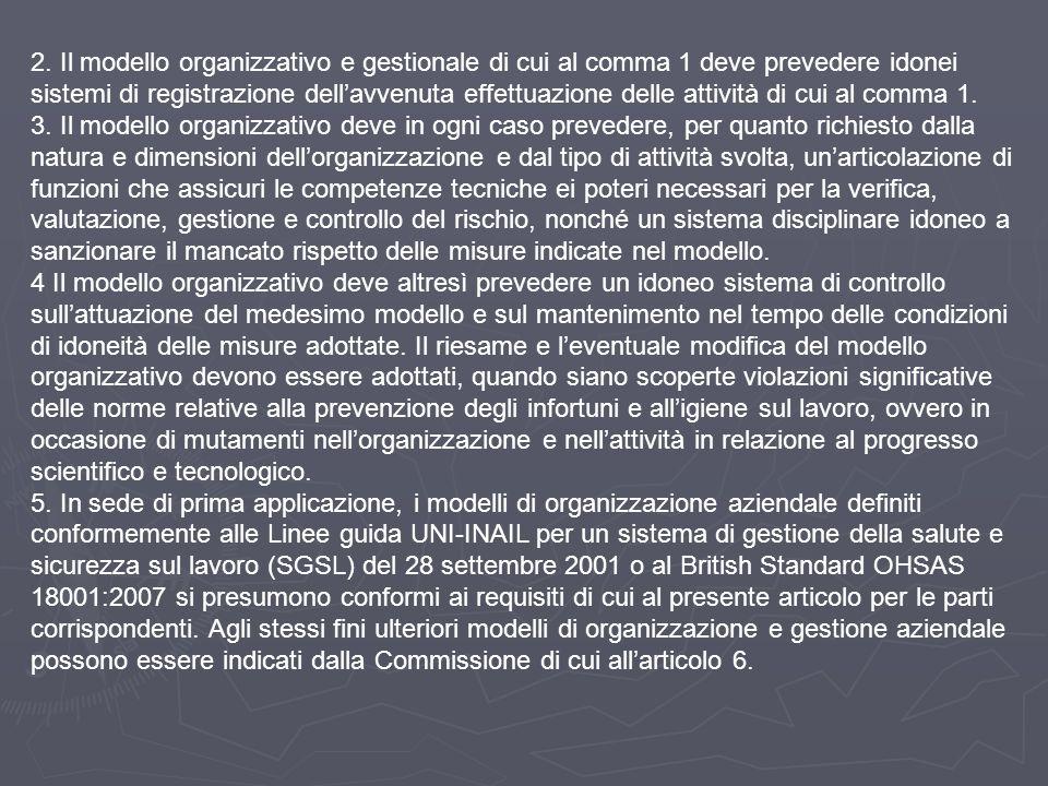 2. Il modello organizzativo e gestionale di cui al comma 1 deve prevedere idonei sistemi di registrazione dell'avvenuta effettuazione delle attività di cui al comma 1.