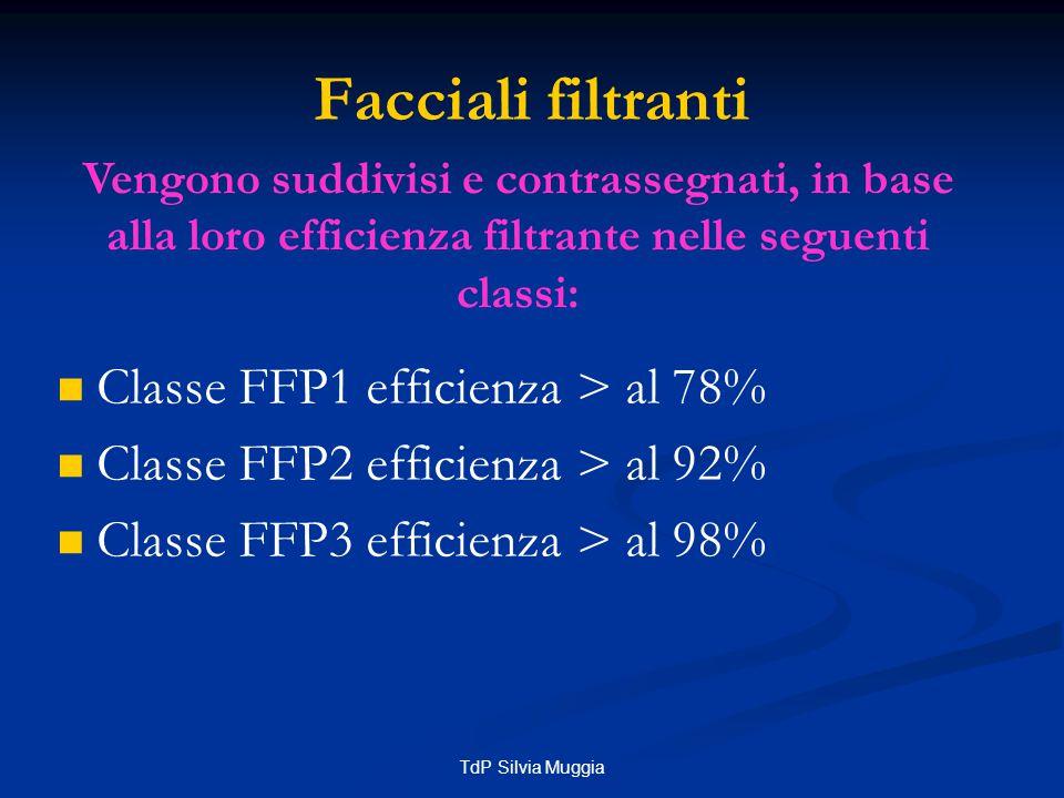 Facciali filtranti Classe FFP1 efficienza > al 78%