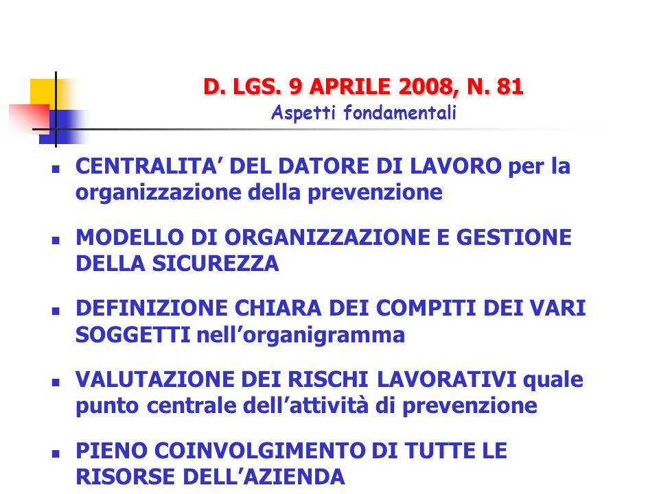 D. LGS. 9 APRILE 2008, N. 81 Aspetti fondamentali