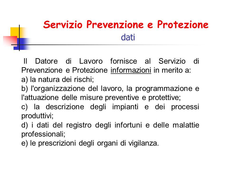 Servizio Prevenzione e Protezione dati