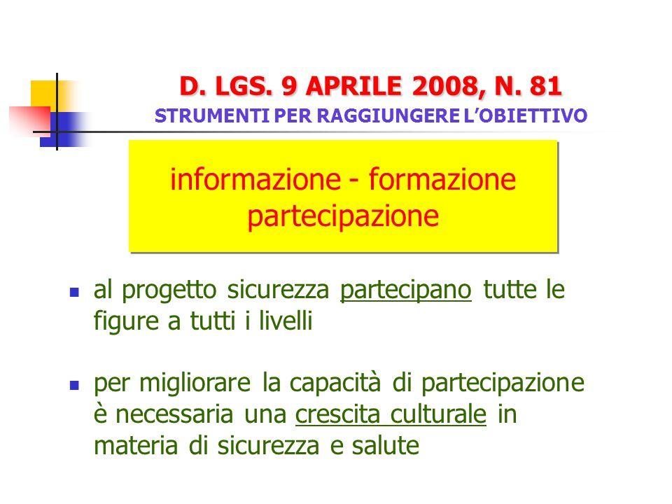 D. LGS. 9 APRILE 2008, N. 81 STRUMENTI PER RAGGIUNGERE L'OBIETTIVO