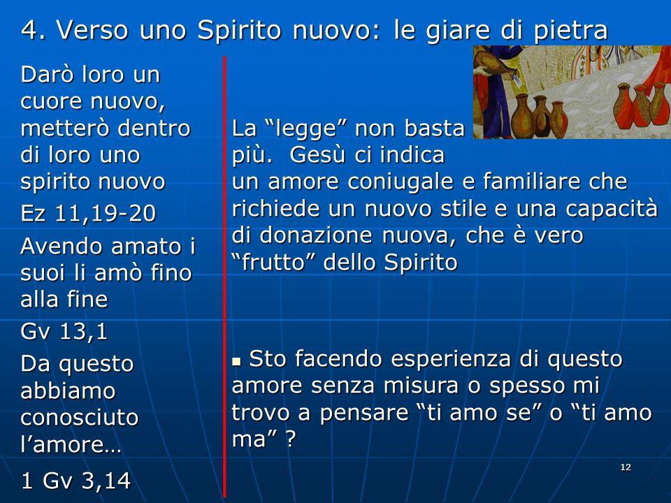 4. Verso uno Spirito nuovo: le giare di pietra