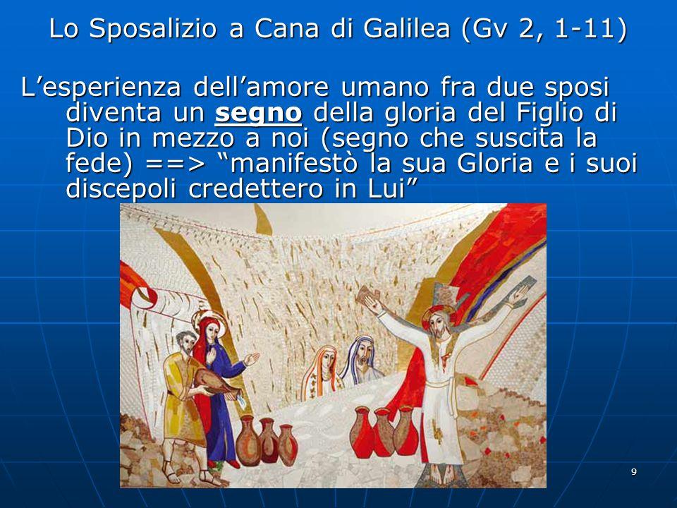 Lo Sposalizio a Cana di Galilea (Gv 2, 1-11)