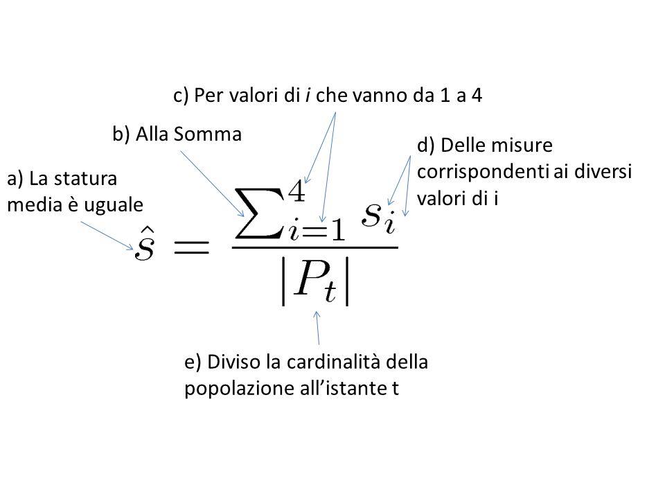 c) Per valori di i che vanno da 1 a 4