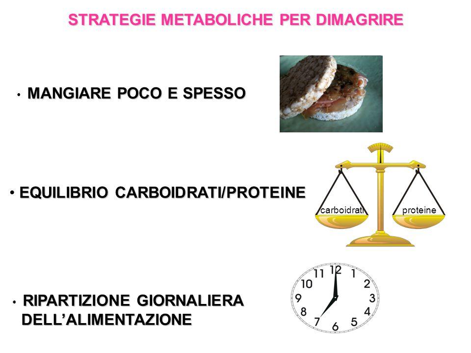 STRATEGIE METABOLICHE PER DIMAGRIRE
