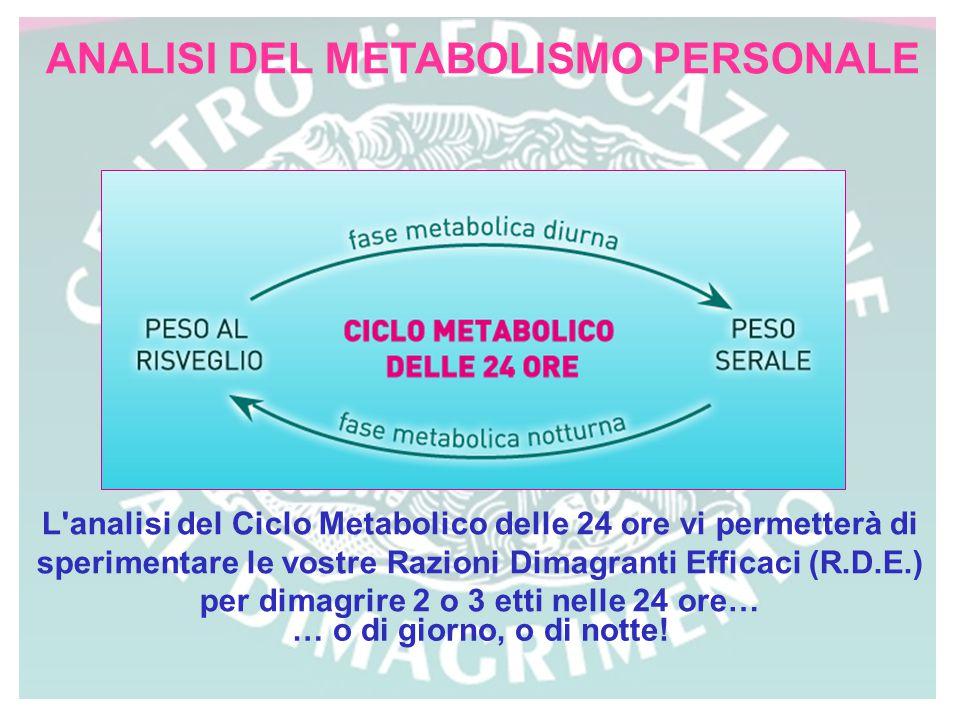 ANALISI DEL METABOLISMO PERSONALE
