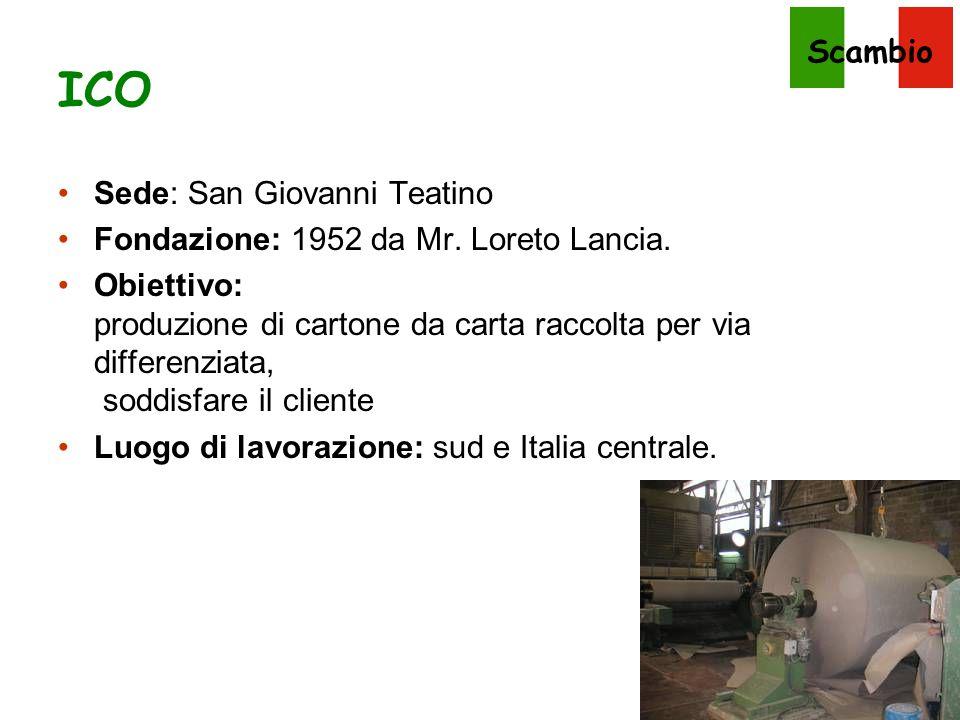 ICO Sede: San Giovanni Teatino Fondazione: 1952 da Mr. Loreto Lancia.
