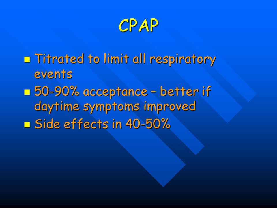 CPAP Titrated to limit all respiratory events