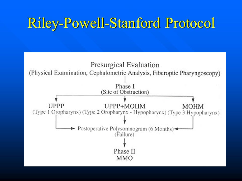 Riley-Powell-Stanford Protocol