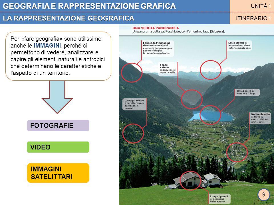 Conosciuto GEOGRAFIA E RAPPRESENTAZIONE GRAFICA - ppt video online scaricare WL37