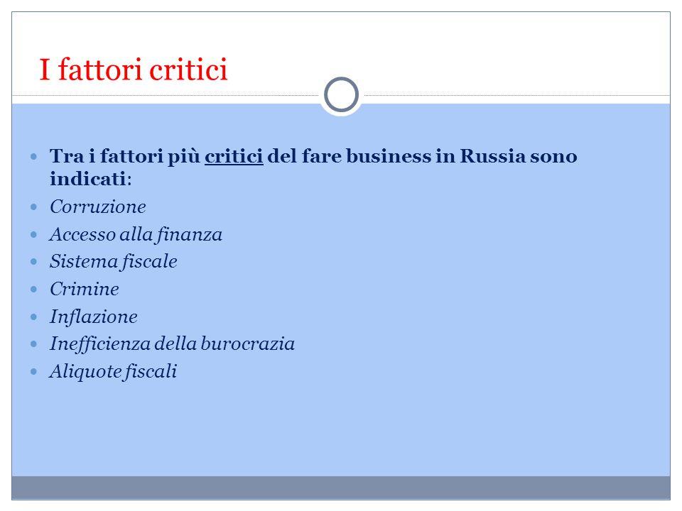 I fattori critici Tra i fattori più critici del fare business in Russia sono indicati: Corruzione.