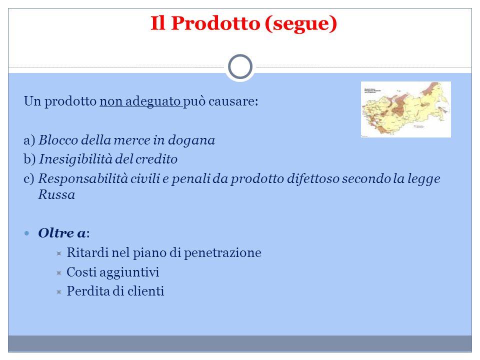 Il Prodotto (segue) Un prodotto non adeguato può causare: