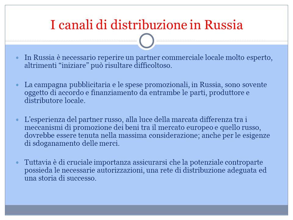 I canali di distribuzione in Russia