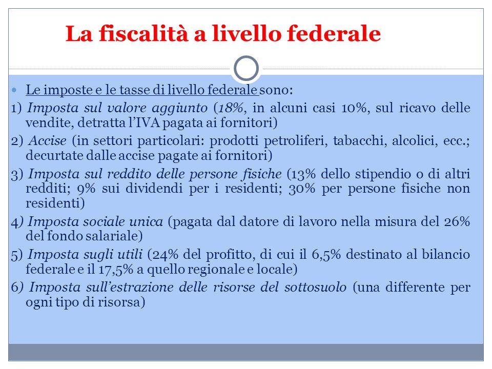 La fiscalità a livello federale