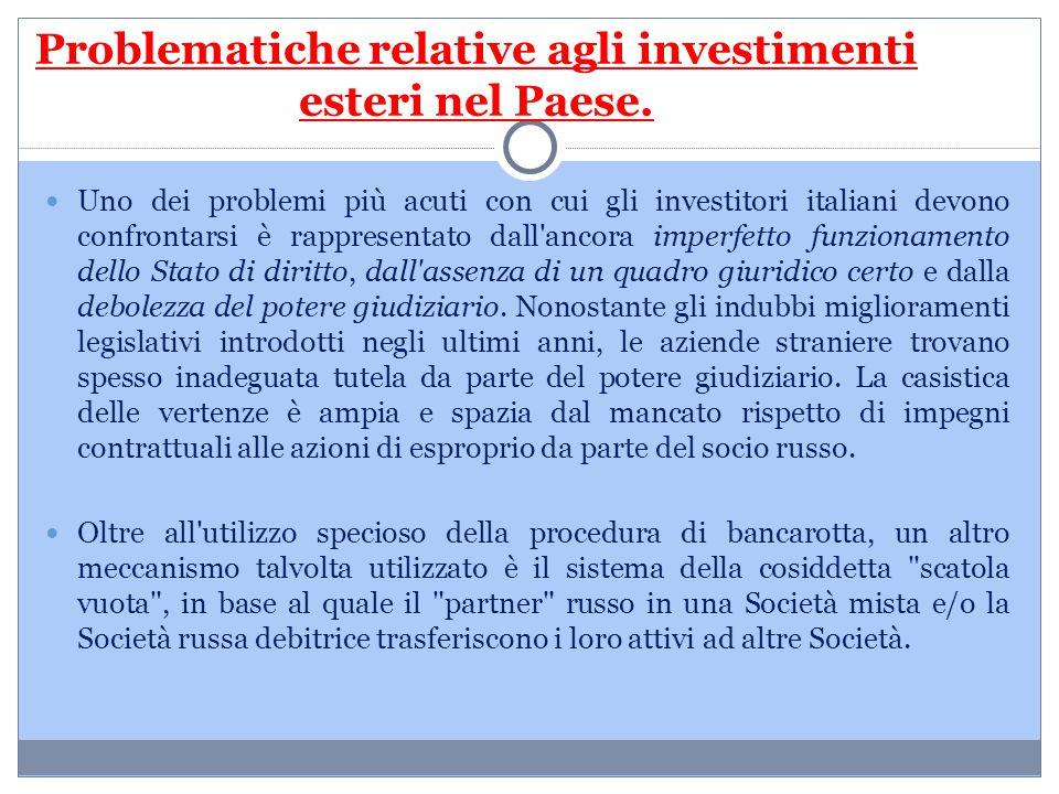 Problematiche relative agli investimenti esteri nel Paese.