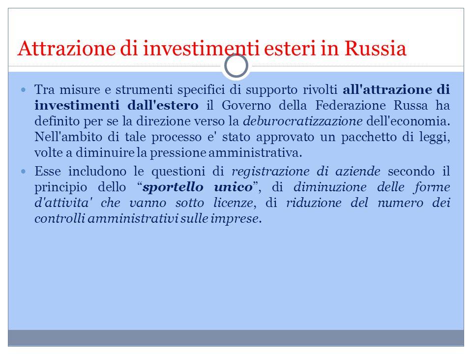 Attrazione di investimenti esteri in Russia