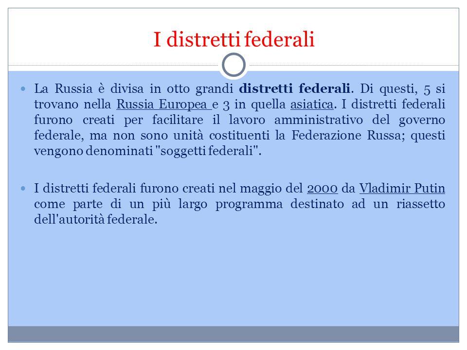 I distretti federali