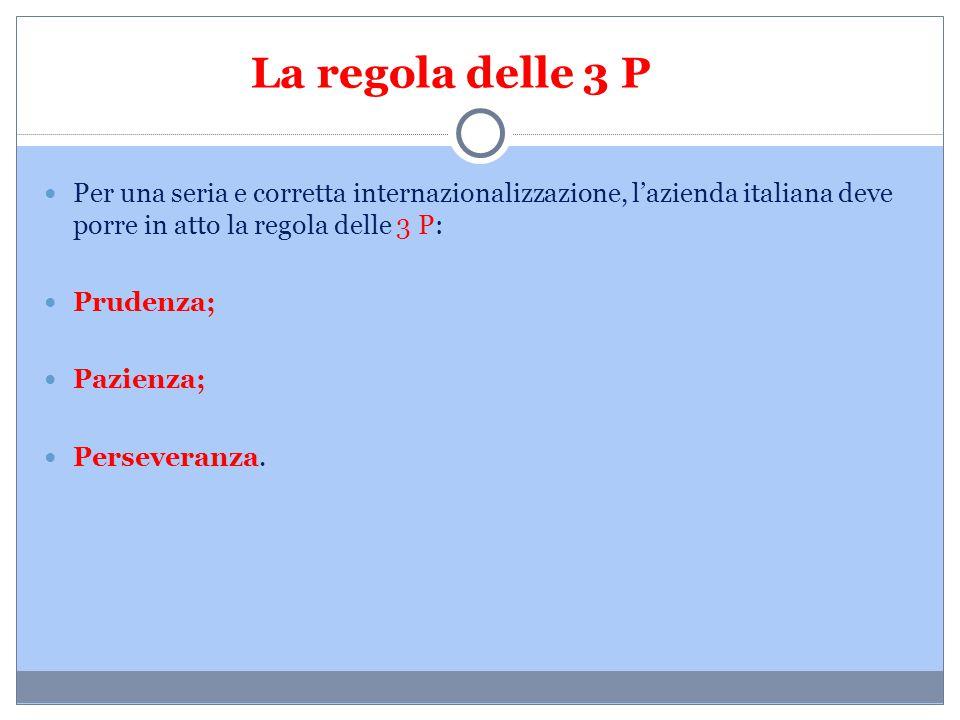 La regola delle 3 P Per una seria e corretta internazionalizzazione, l'azienda italiana deve porre in atto la regola delle 3 P:
