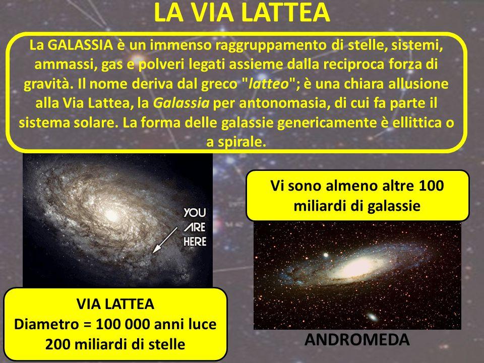 Vi sono almeno altre 100 miliardi di galassie