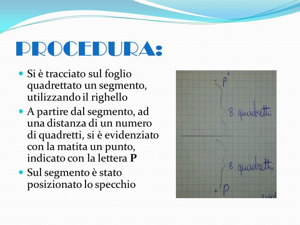 PROCEDURA: Si è tracciato sul foglio quadrettato un segmento, utilizzando il righello.