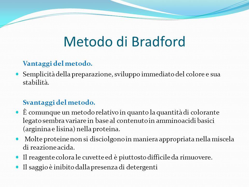 Metodo di Bradford Vantaggi del metodo.