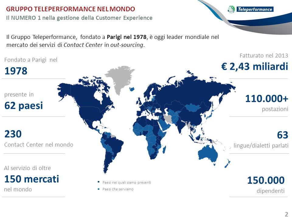 € 2,43 miliardi 1978 62 paesi 230 63 150 mercati nel mondo