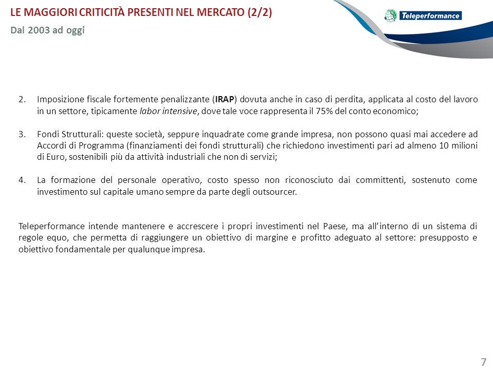 LE MAGGIORI CRITICITÀ PRESENTI NEL MERCATO (2/2)