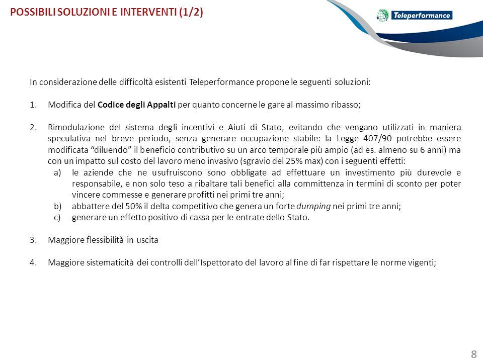 POSSIBILI SOLUZIONI E INTERVENTI (1/2)